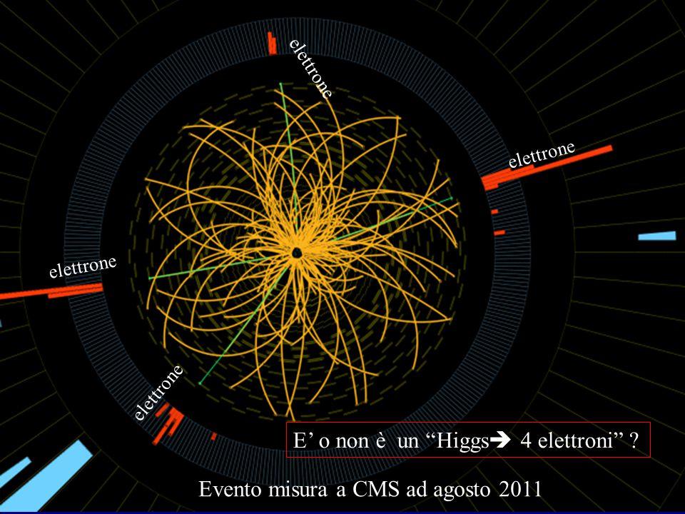 Le particelle elementari Nicolo Cartiglia -INFN Torino33 elettrone Evento misura a CMS ad agosto 2011 elettrone E' o non è un Higgs   elettroni ?