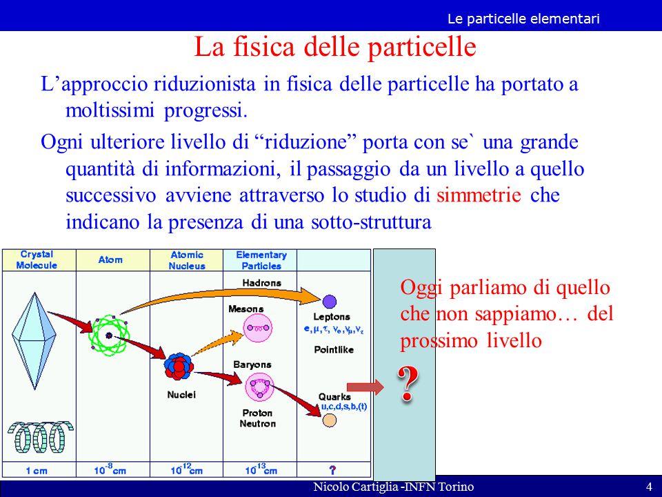 Le particelle elementari Nicolo Cartiglia -INFN Torino15 1.Non si possono rompere 2.I bosoni hanno spin 1 o 2, i fermioni hanno spin ½ 3.Materia o portatori di forza 4.I fermioni hanno un'antiparticella 5.Le forze sono scambiate attraverso un bosone La lista completa:16 particelle elementari 6 quarks (fermioni): up, down, strange, charm, top, bottom 6 leptoni (fermioni): elettrone, muone, tau, neutrino_e, neutrino_m, neutrino_tau 4 trasmettitori di forza (bosoni): fotone, gluone, W, Z