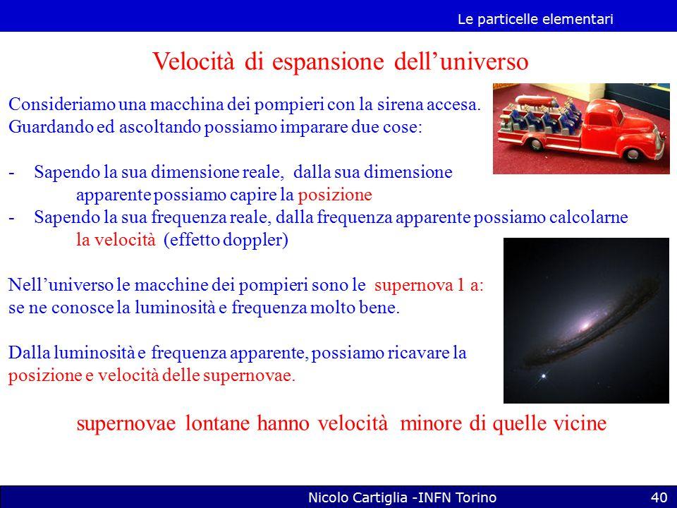 Le particelle elementari Nicolo Cartiglia -INFN Torino40 Velocità di espansione dell'universo Consideriamo una macchina dei pompieri con la sirena accesa.
