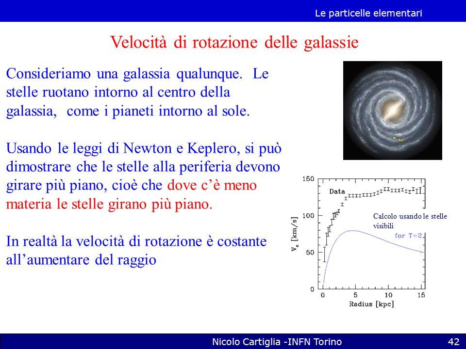 Le particelle elementari Nicolo Cartiglia -INFN Torino42 Velocità di rotazione delle galassie Calcolo usando le stelle visibili Consideriamo una galassia qualunque.