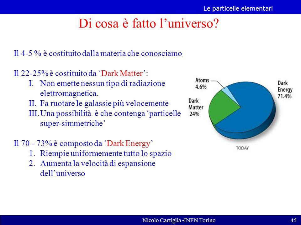Le particelle elementari Nicolo Cartiglia -INFN Torino45 Di cosa è fatto l'universo.