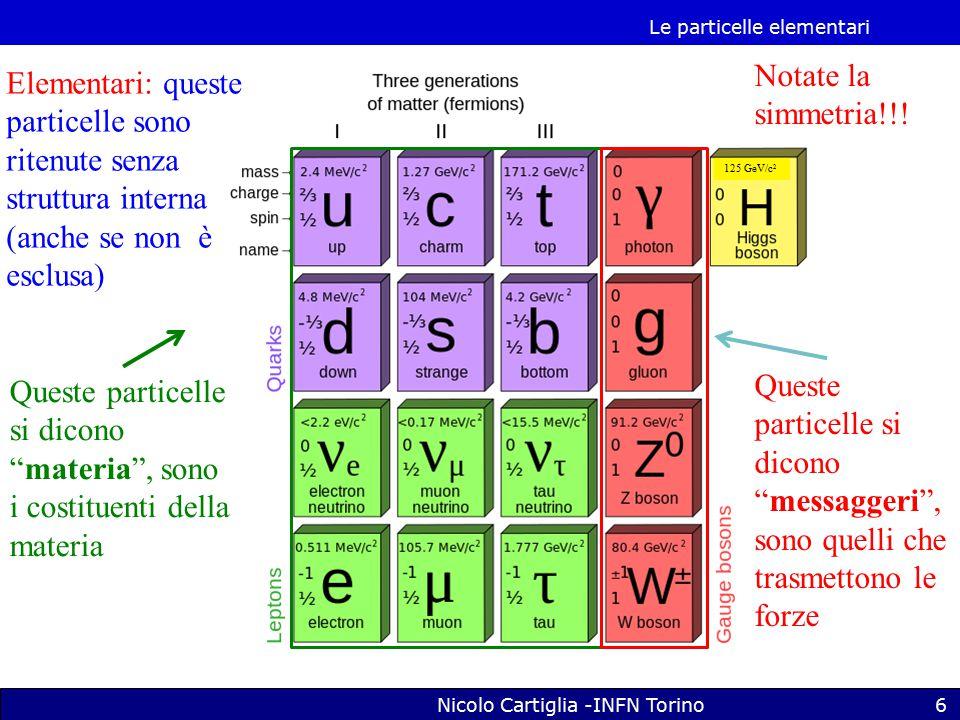 Le particelle elementari Nicolo Cartiglia -INFN Torino7 Forza gravitazionale : (che non consideriamo adesso) Forza elettromagnetica: tiene uniti i protoni, i neutroni ed il nucleo anche se di carica uguale messaggero: gluone carica: colore (3 tipi) radioattività, attività solare … messaggeri: W  e la Z carica: debole Caduta dei corpi, moto stellare… messaggero: gravitone carica: Massa/energia magneti, atomi, chimica… messaggero: fotone carica: elettrica (1 tipo) Forza forte: Le forze ed i loro intermediari Forza debole: