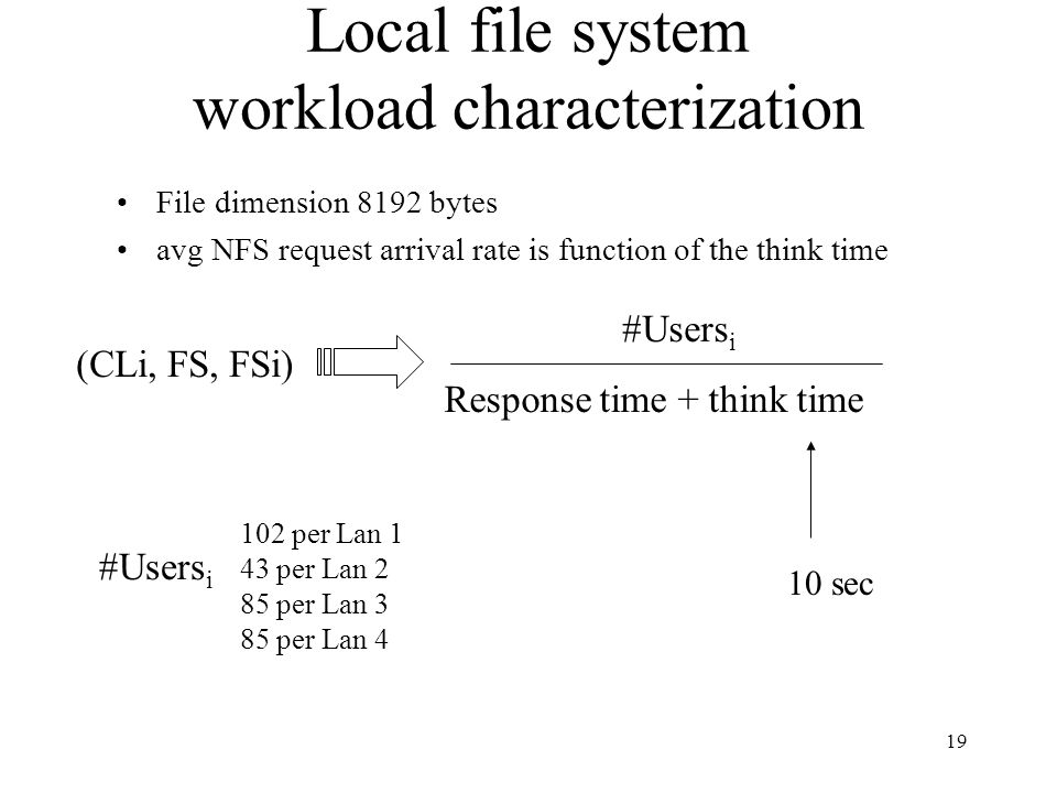19 Local file system workload characterization File dimension 8192 bytes avg NFS request arrival rate is function of the think time (CLi, FS, FSi) #Users i Response time + think time #Users i 102 per Lan 1 43 per Lan 2 85 per Lan 3 85 per Lan 4 10 sec