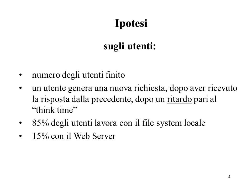 15 Web server workload characterization Lan hp: no fragmentation i.e.