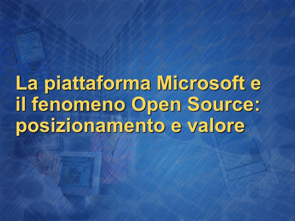 La piattaforma Microsoft e il fenomeno Open Source: posizionamento e valore