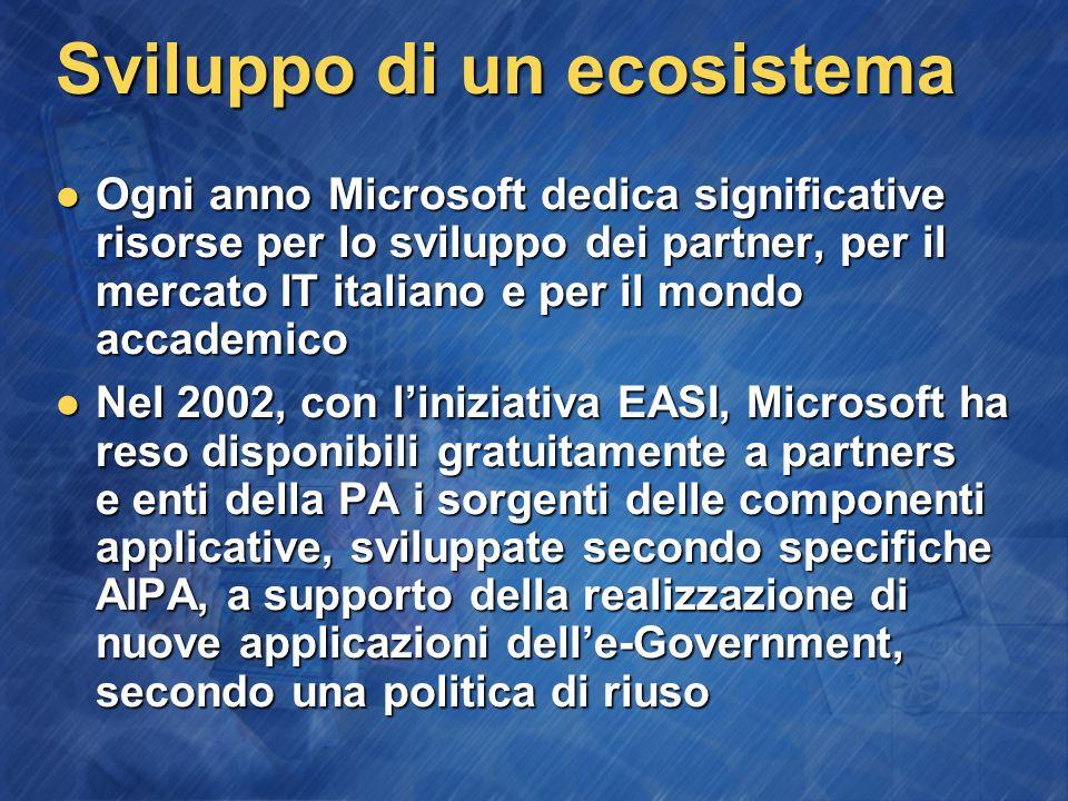 Sviluppo di un ecosistema Ogni anno Microsoft dedica significative risorse per lo sviluppo dei partner, per il mercato IT italiano e per il mondo accademico Ogni anno Microsoft dedica significative risorse per lo sviluppo dei partner, per il mercato IT italiano e per il mondo accademico Nel 2002, con l'iniziativa EASI, Microsoft ha reso disponibili gratuitamente a partners e enti della PA i sorgenti delle componenti applicative, sviluppate secondo specifiche AIPA, a supporto della realizzazione di nuove applicazioni dell'e-Government, secondo una politica di riuso Nel 2002, con l'iniziativa EASI, Microsoft ha reso disponibili gratuitamente a partners e enti della PA i sorgenti delle componenti applicative, sviluppate secondo specifiche AIPA, a supporto della realizzazione di nuove applicazioni dell'e-Government, secondo una politica di riuso