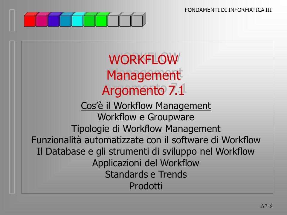 FONDAMENTI DI INFORMATICA III A7-14 WORKFLOW Management Argomento 7.3 WORKFLOW Management Argomento 7.3 Cos'è il Workflow Management Workflow e Groupware Tipologie di Workflow Management Funzionalità automatizzate con il software di Workflow Il Database e gli strumenti di sviluppo nel Workflow Applicazioni del Workflow Standards e Trends Prodotti