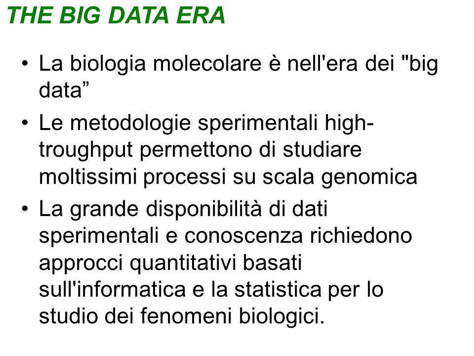 La biologia molecolare è nell'era dei