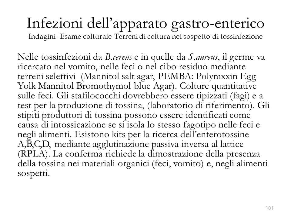 Infezioni dell'apparato gastro-enterico Indagini- Esame colturale-Terreni di coltura nel sospetto di tossinfezione Nelle tossinfezioni da B.cereus e i