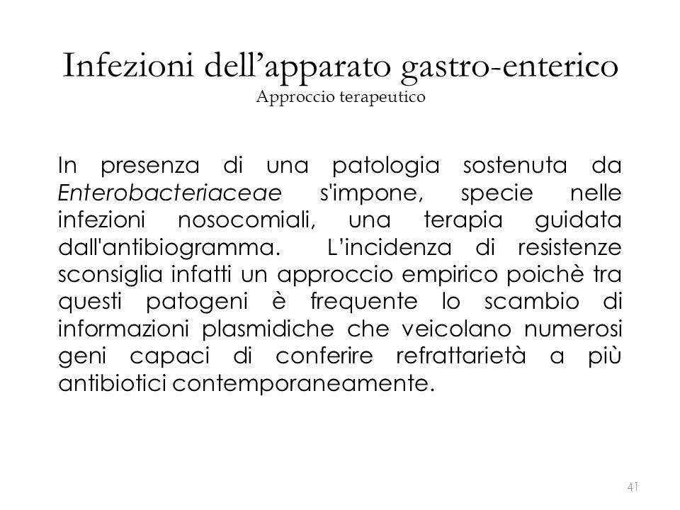 In presenza di una patologia sostenuta da Enterobacteriaceae s'impone, specie nelle infezioni nosocomiali, una terapia guidata dall'antibiogramma. L'i