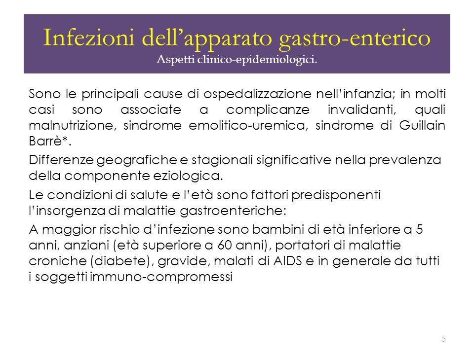 Infezioni dell'apparato gastro-enterico Aspetti clinico-epidemiologici. Sono le principali cause di ospedalizzazione nell'infanzia; in molti casi sono