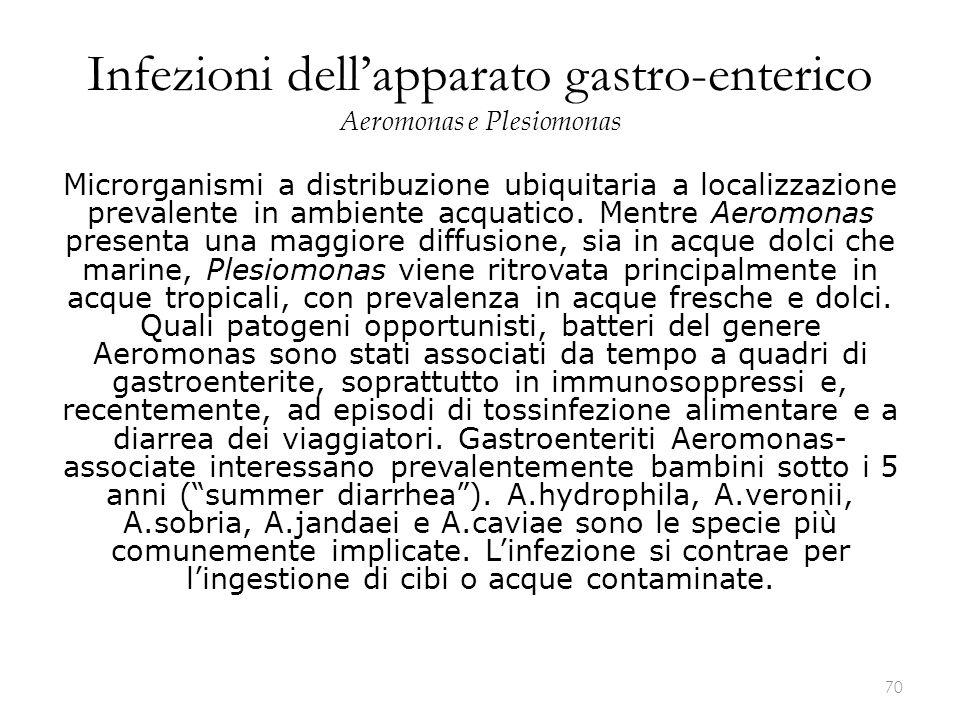 Infezioni dell'apparato gastro-enterico Aeromonas e Plesiomonas Microrganismi a distribuzione ubiquitaria a localizzazione prevalente in ambiente acqu