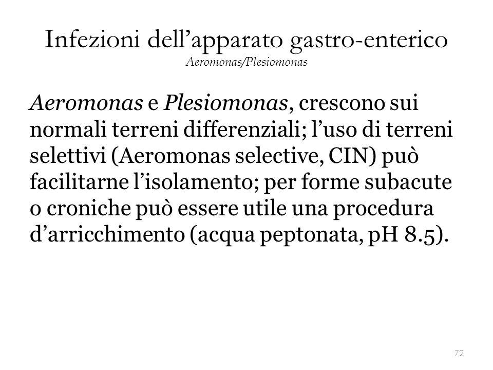 Infezioni dell'apparato gastro-enterico Aeromonas/Plesiomonas Aeromonas e Plesiomonas, crescono sui normali terreni differenziali; l'uso di terreni se