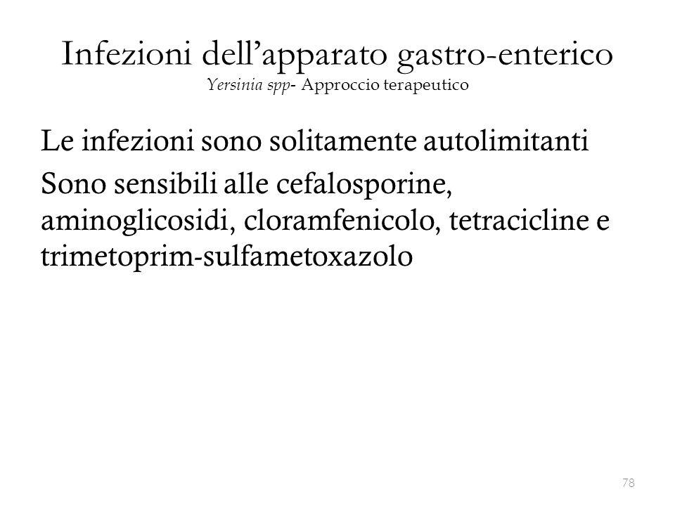 Infezioni dell'apparato gastro-enterico Yersinia spp- Approccio terapeutico Le infezioni sono solitamente autolimitanti Sono sensibili alle cefalospor