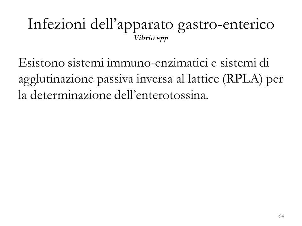 Infezioni dell'apparato gastro-enterico Vibrio spp Esistono sistemi immuno-enzimatici e sistemi di agglutinazione passiva inversa al lattice (RPLA) pe