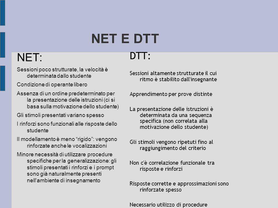 NET E DTT NET: Sessioni poco strutturate, la velocità è determinata dallo studente Condizione di operante libero Assenza di un ordine predeterminato p