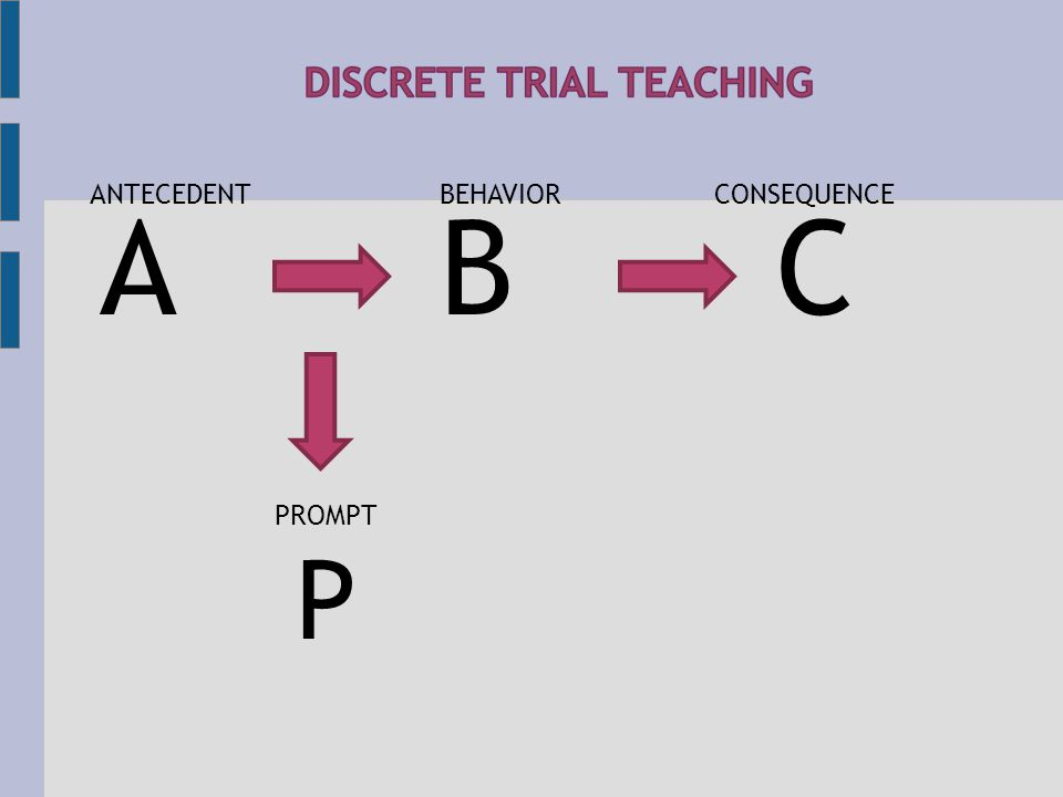 ANTECEDENT BEHAVIOR CONSEQUENCE A B C PROMPT P