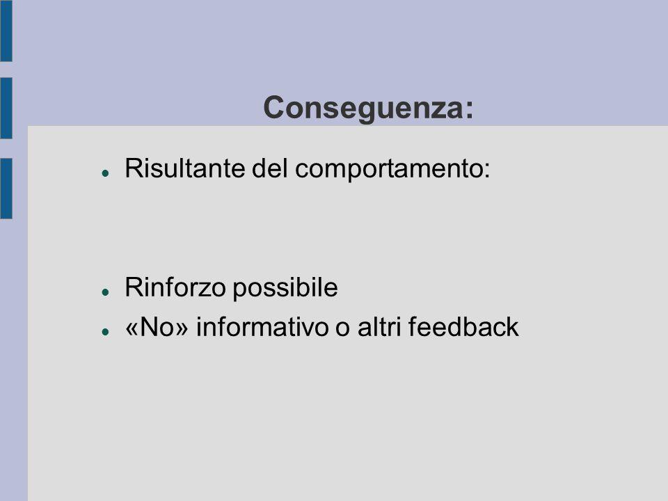 Conseguenza: Risultante del comportamento: Rinforzo possibile «No» informativo o altri feedback