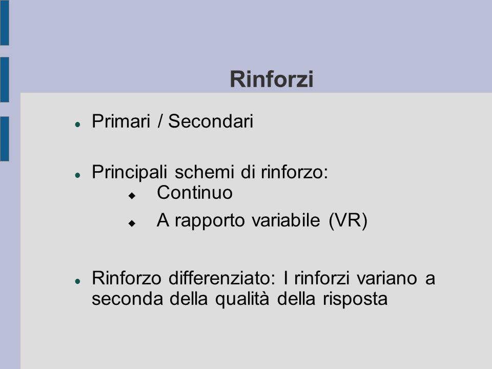 Rinforzi Primari / Secondari Principali schemi di rinforzo:  Continuo  A rapporto variabile (VR) Rinforzo differenziato: I rinforzi variano a second