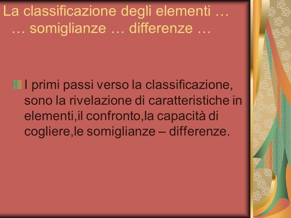 La classificazione degli elementi … … somiglianze … differenze … I primi passi verso la classificazione, sono la rivelazione di caratteristiche in elementi,il confronto,la capacità di cogliere,le somiglianze – differenze.