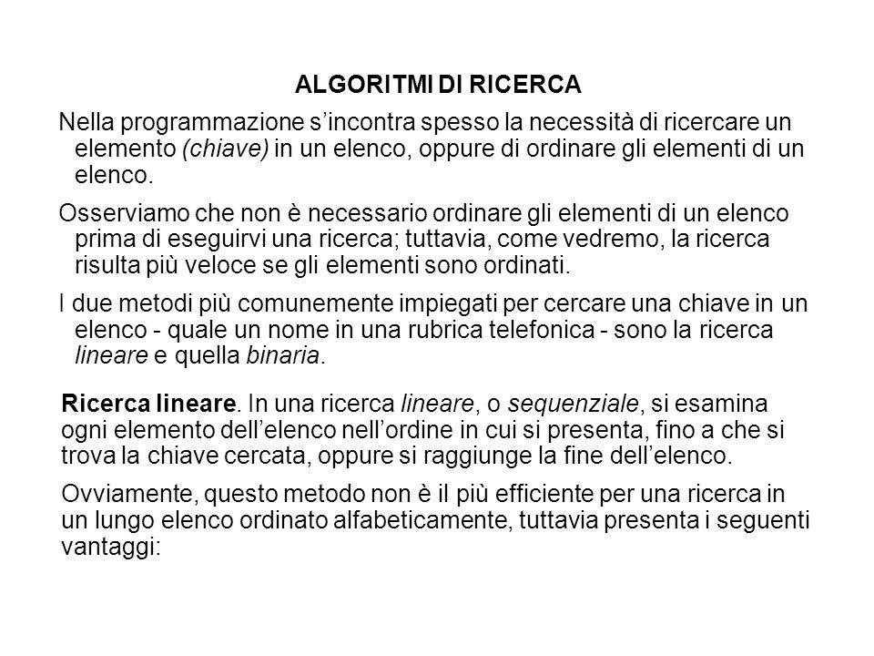 l'algoritmo è semplice; l'elenco non deve essere in un particolare ordine.
