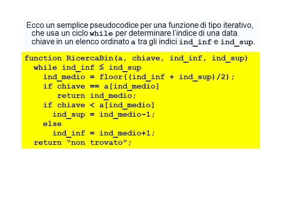 Ecco un semplice pseudocodice per una funzione di tipo iterativo, che usa un ciclo while per determinare l'indice di una data chiave in un elenco ordinato a tra gli indici ind_inf e ind_sup.