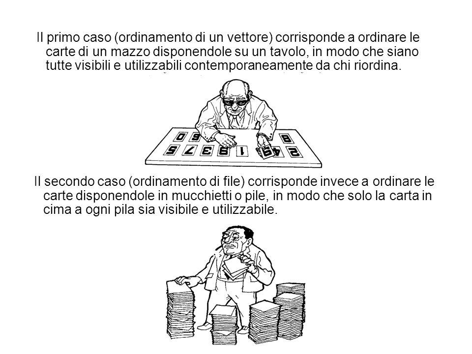 Il primo caso (ordinamento di un vettore) corrisponde a ordinare le carte di un mazzo disponendole su un tavolo, in modo che siano tutte visibili e ut