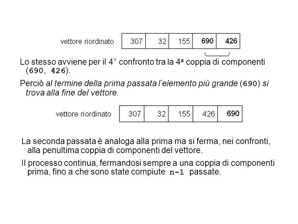 Lo stesso avviene per il 4° confronto tra la 4 a coppia di componenti ( 690, 426 ). Perciò al termine della prima passata l'elemento più grande ( 690