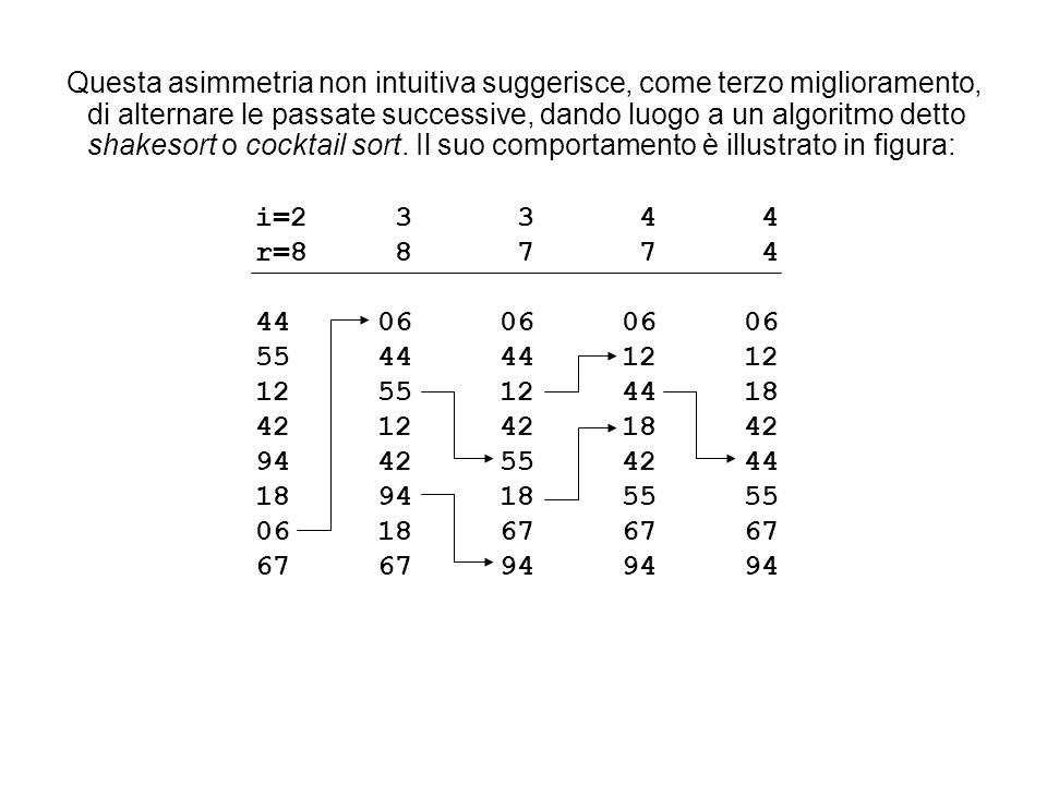 Questa asimmetria non intuitiva suggerisce, come terzo miglioramento, di alternare le passate successive, dando luogo a un algoritmo detto shakesort o cocktail sort.