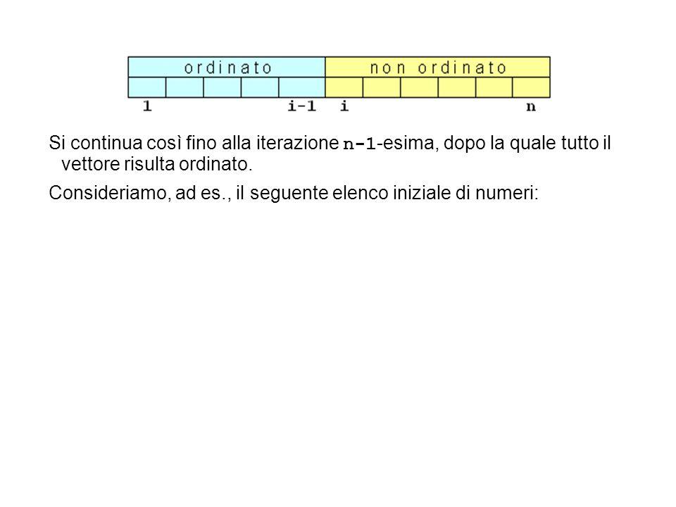 Si continua così fino alla iterazione n-1 -esima, dopo la quale tutto il vettore risulta ordinato. Consideriamo, ad es., il seguente elenco iniziale d