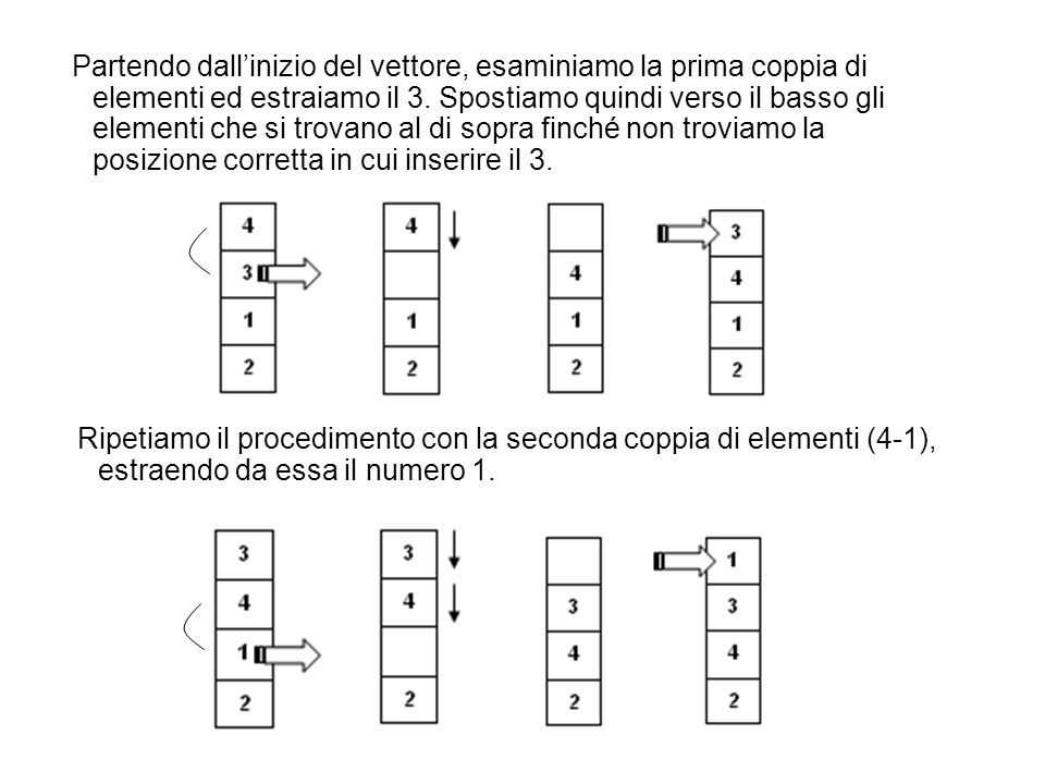 Ripetiamo il procedimento con la seconda coppia di elementi (4-1), estraendo da essa il numero 1. Partendo dall'inizio del vettore, esaminiamo la prim
