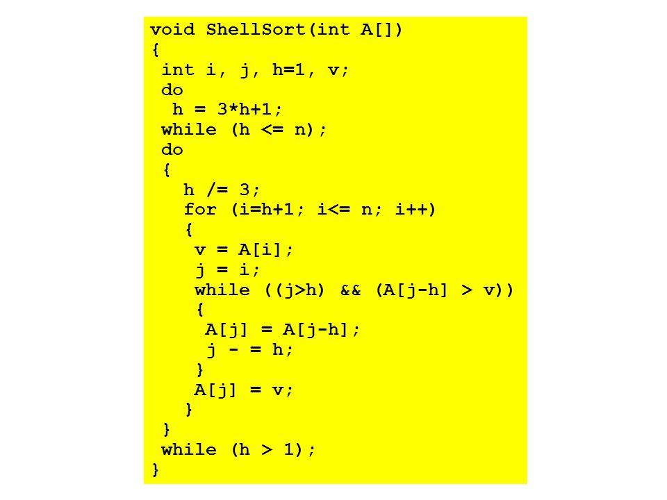 void ShellSort(int A[]) { int i, j, h=1, v; do h = 3*h+1; while (h <= n); do { h /= 3; for (i=h+1; i<= n; i++) { v = A[i]; j = i; while ((j>h) && (A[j-h] > v)) { A[j] = A[j-h]; j - = h; } A[j] = v; } while (h > 1); }