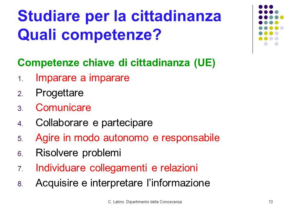 C. Latino Dipartimento della Conoscenza13 Studiare per la cittadinanza Quali competenze? Competenze chiave di cittadinanza (UE) 1. Imparare a imparare