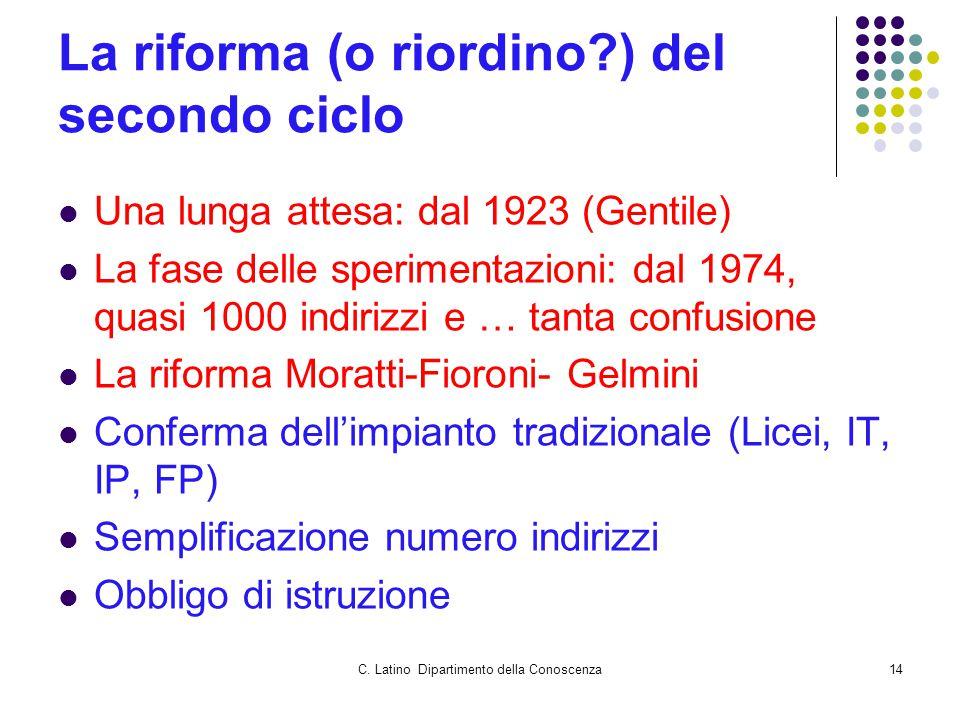 C. Latino Dipartimento della Conoscenza14 La riforma (o riordino?) del secondo ciclo Una lunga attesa: dal 1923 (Gentile) La fase delle sperimentazion