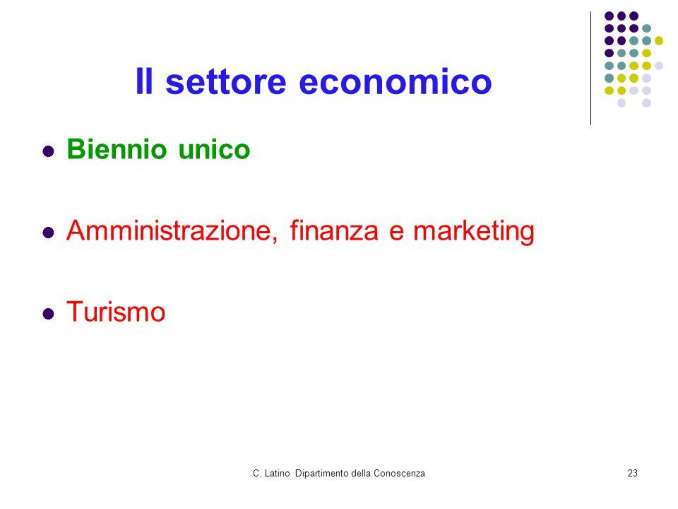C. Latino Dipartimento della Conoscenza23 Il settore economico Biennio unico Amministrazione, finanza e marketing Turismo