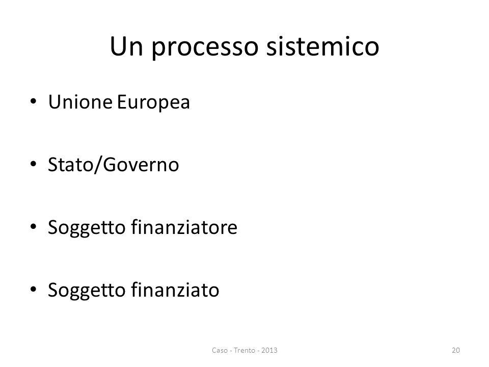 Un processo sistemico Unione Europea Stato/Governo Soggetto finanziatore Soggetto finanziato Caso - Trento - 201320