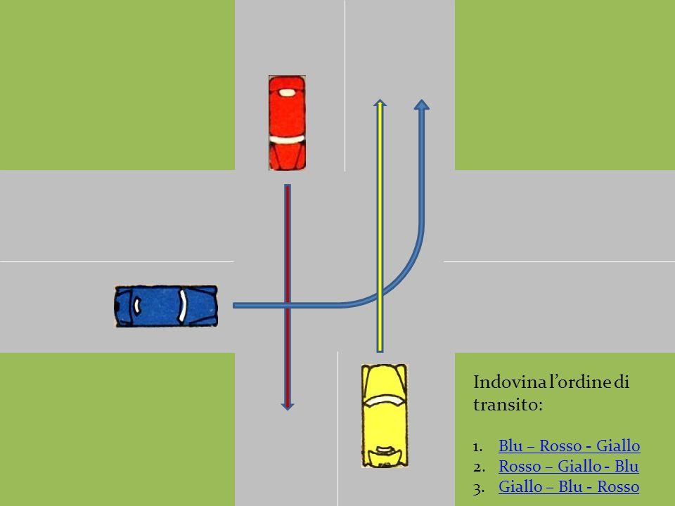 Indovina l'ordine di transito: 1.Blu – Rosso - GialloBlu – Rosso - Giallo 2.Rosso – Giallo - BluRosso – Giallo - Blu 3.Giallo – Blu - RossoGiallo – Bl