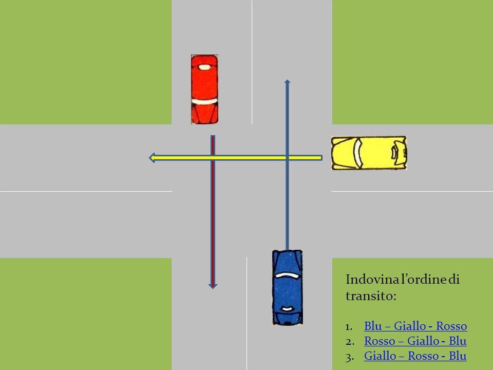 Indovina l'ordine di transito: 1.Blu – Giallo - RossoBlu – Giallo - Rosso 2.Rosso – Giallo - BluRosso – Giallo - Blu 3.Giallo – Rosso - BluGiallo – Rosso - Blu
