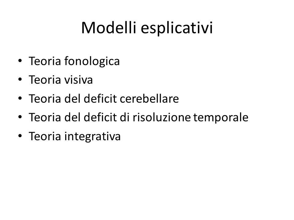 Modelli esplicativi Teoria fonologica Teoria visiva Teoria del deficit cerebellare Teoria del deficit di risoluzione temporale Teoria integrativa