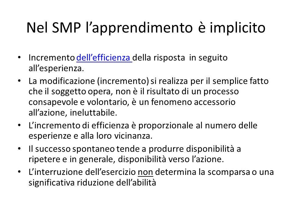 Nel SMP l'apprendimento è implicito Incremento dell'efficienza della risposta in seguito all'esperienza.dell'efficienza La modificazione (incremento)