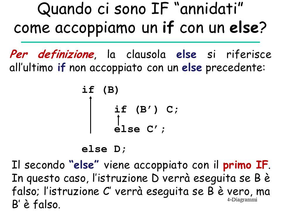 """Quando ci sono IF """"annidati"""" come accoppiamo un if con un else? Per definizione, la clausola else si riferisce all'ultimo if non accoppiato con un els"""