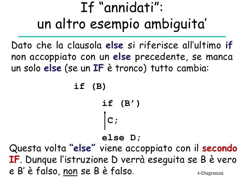 """If """"annidati"""": un altro esempio ambiguita' Dato che la clausola else si riferisce all'ultimo if non accoppiato con un else precedente, se manca un sol"""
