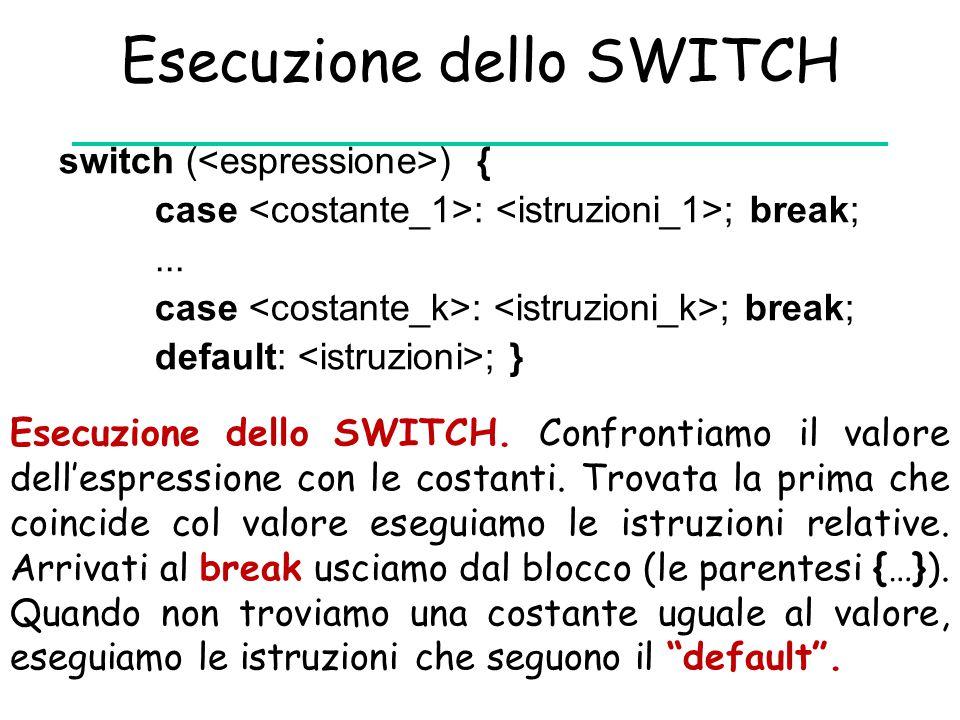 Esecuzione dello SWITCH switch ( ) { case : ; break;... case : ; break; default: ; } Esecuzione dello SWITCH. Confrontiamo il valore dell'espressione