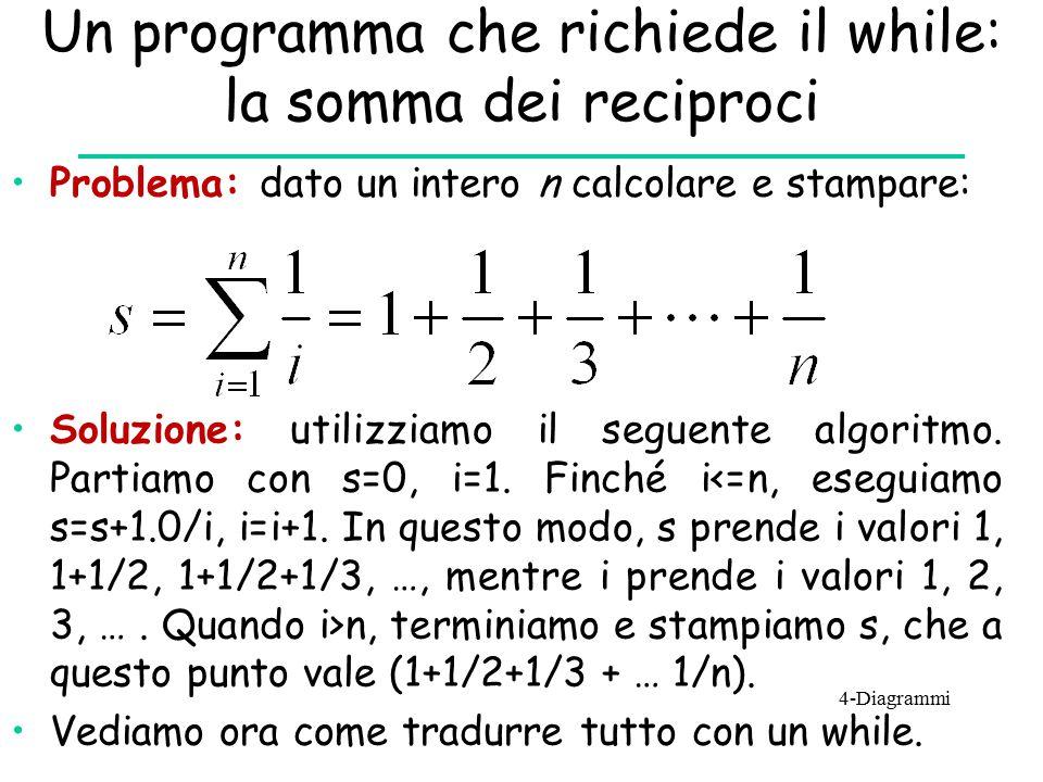 Un programma che richiede il while: la somma dei reciproci Problema: dato un intero n calcolare e stampare: 4-Diagrammi Soluzione: utilizziamo il segu