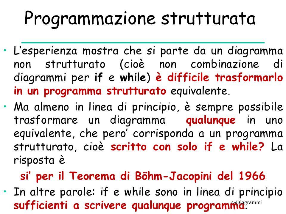 Programmazione strutturata L'esperienza mostra che si parte da un diagramma non strutturato (cioè non combinazione di diagrammi per if e while) è diff