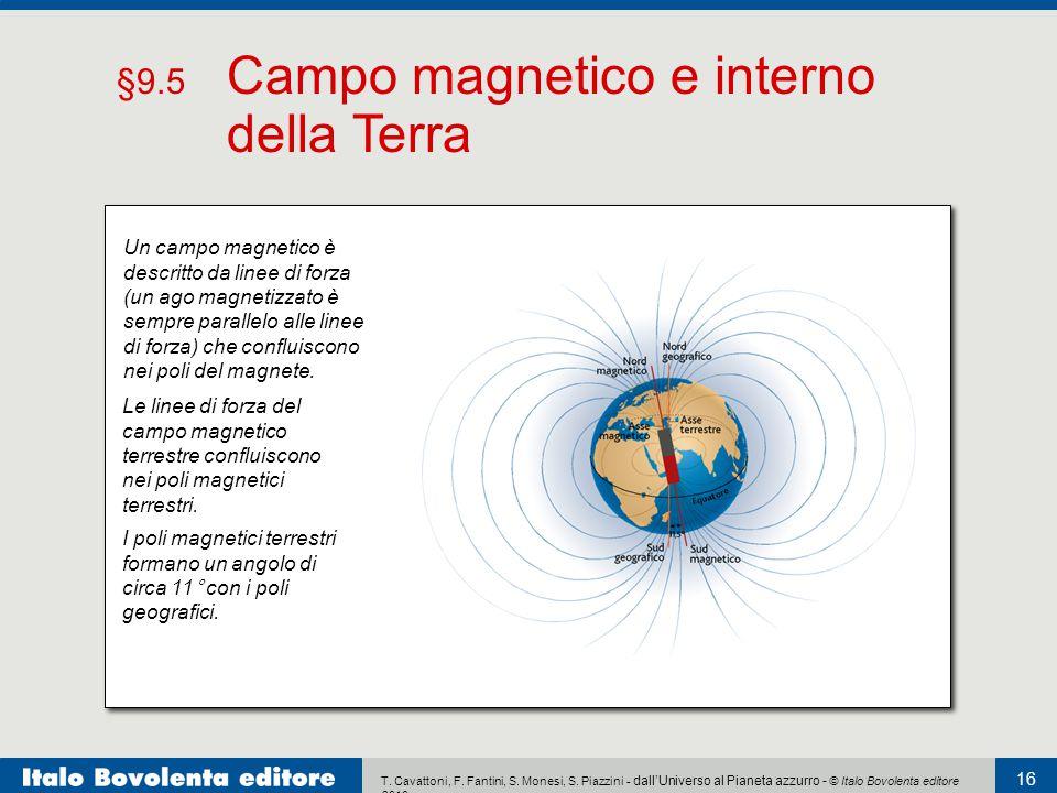 T. Cavattoni, F. Fantini, S. Monesi, S. Piazzini - dall'Universo al Pianeta azzurro - © Italo Bovolenta editore 2010 16 Un campo magnetico è descritto