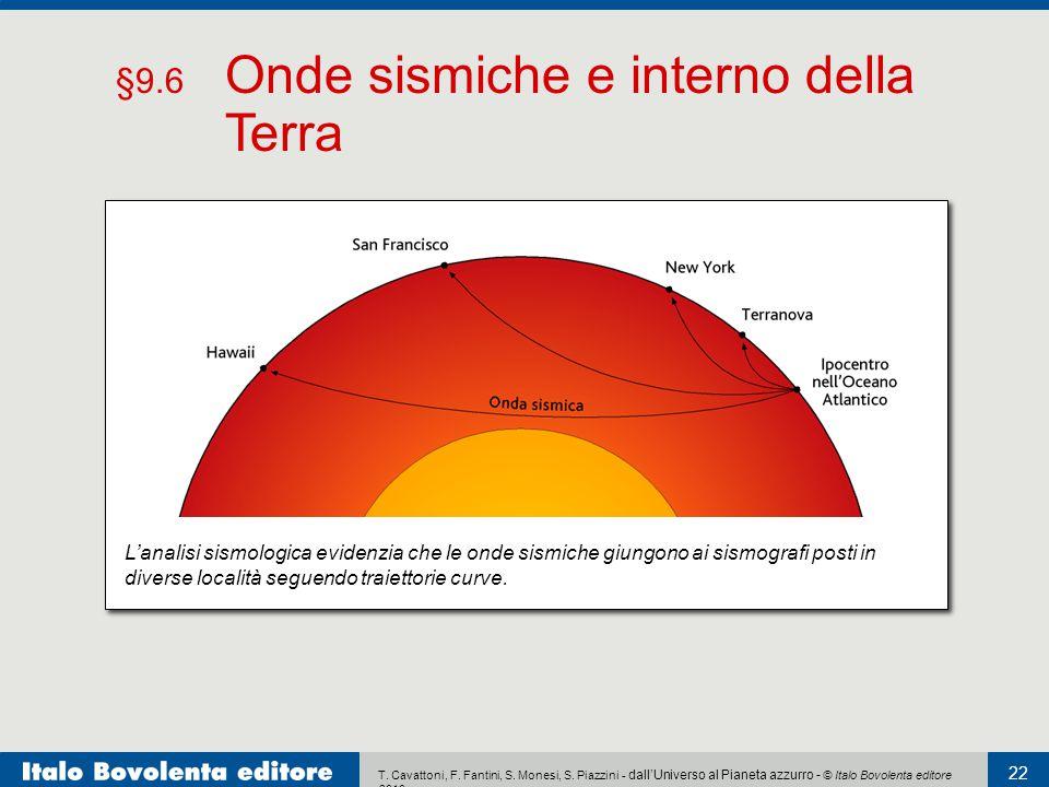T. Cavattoni, F. Fantini, S. Monesi, S. Piazzini - dall'Universo al Pianeta azzurro - © Italo Bovolenta editore 2010 22 L'analisi sismologica evidenzi