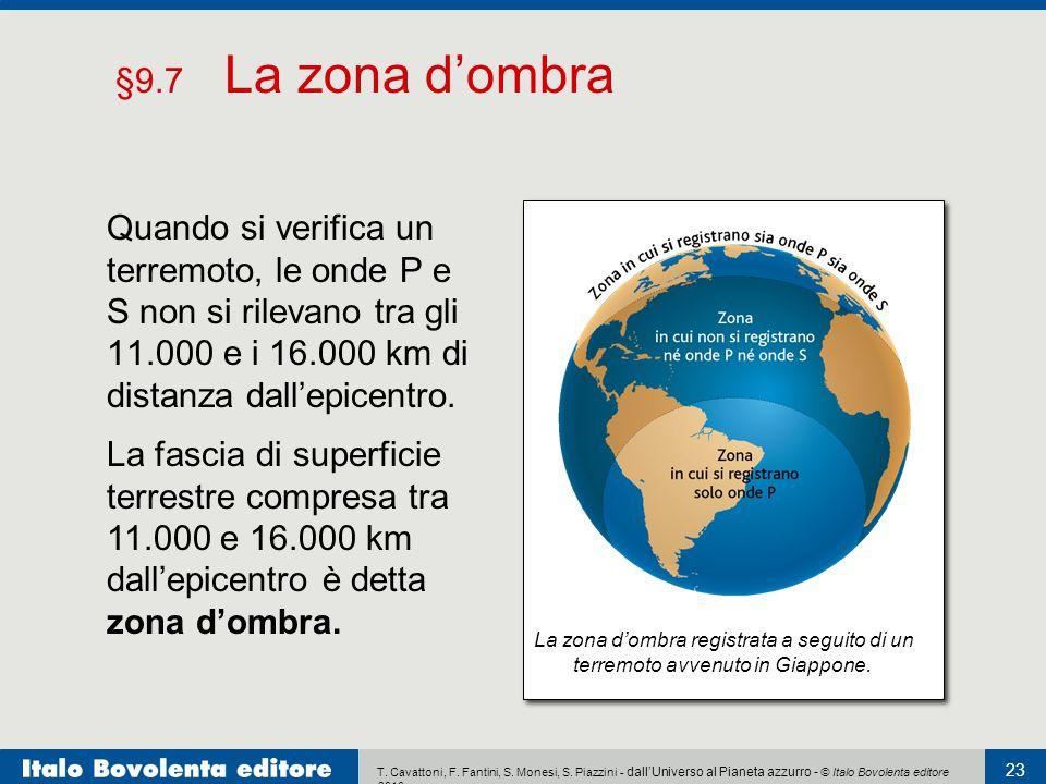 T. Cavattoni, F. Fantini, S. Monesi, S. Piazzini - dall'Universo al Pianeta azzurro - © Italo Bovolenta editore 2010 Quando si verifica un terremoto,