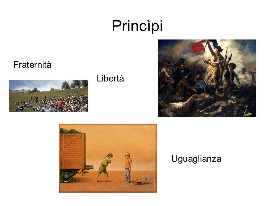 Princìpi Libertà Uguaglianza Fraternità