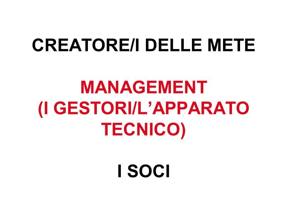 CREATORE/I DELLE METE MANAGEMENT (I GESTORI/L'APPARATO TECNICO) I SOCI